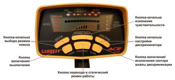 Дисплей Garrett Ace 250